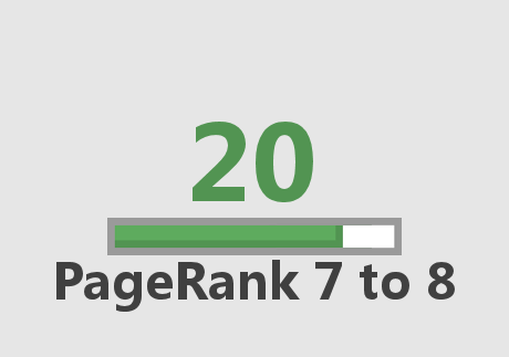 20 high pagerank backlinks